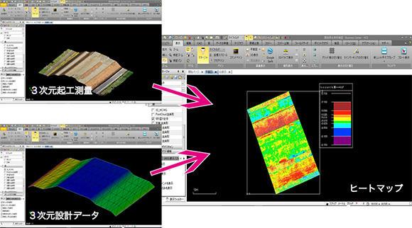 起工測量と3次元設計データを重ね合わせ、その差分を色分けした「ヒートマップ」施工場所による精度の様子が一目でわかる(訓練施工のデータなので異常値が目立つ)。