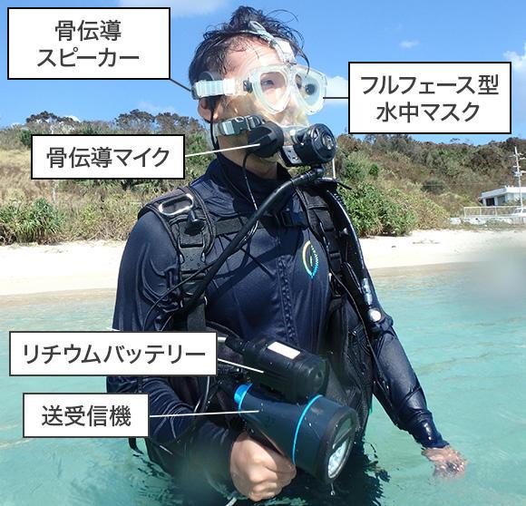 水中での通信を光で行うi-MAJUN
