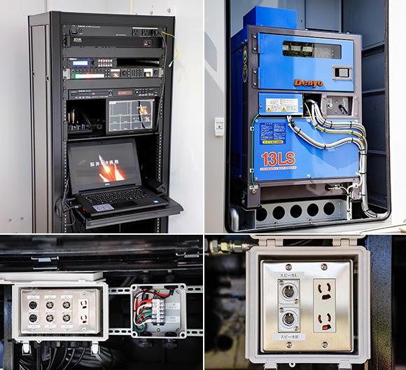 左上:操作室に設置されたコントロール機材。この部屋は空調も完備。右上:出力13 kVAの発電機を搭載。左下:映像の入力はHDMIとSDIの2系統。商業電源の接続端子も備わる。右下:外部スピーカーの接続端子も装備。