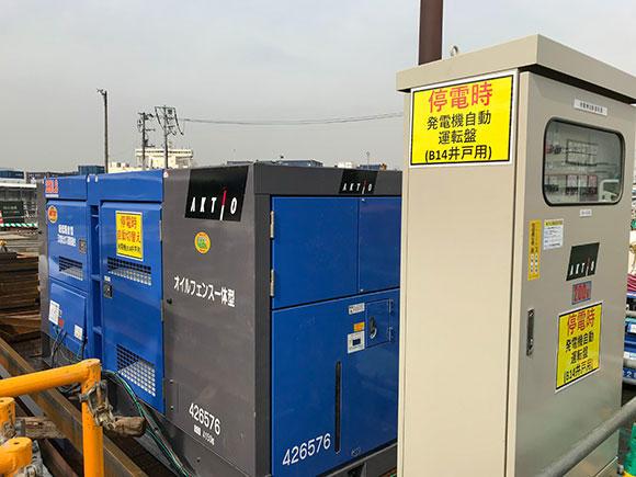 停電時の対策として、発電機自動運転盤を設置。
