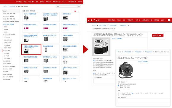 カタログ画面。左のカテゴリページから商品を選ぶと商品詳細ページに移動し、この商品が必要ならばカートに入れる。さらに詳細のデータを見たい場合はコーポレートサイトのカタログページへ誘導
